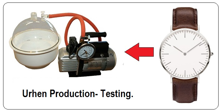 Urhen-testing