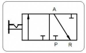 symbol-3.2-ventile
