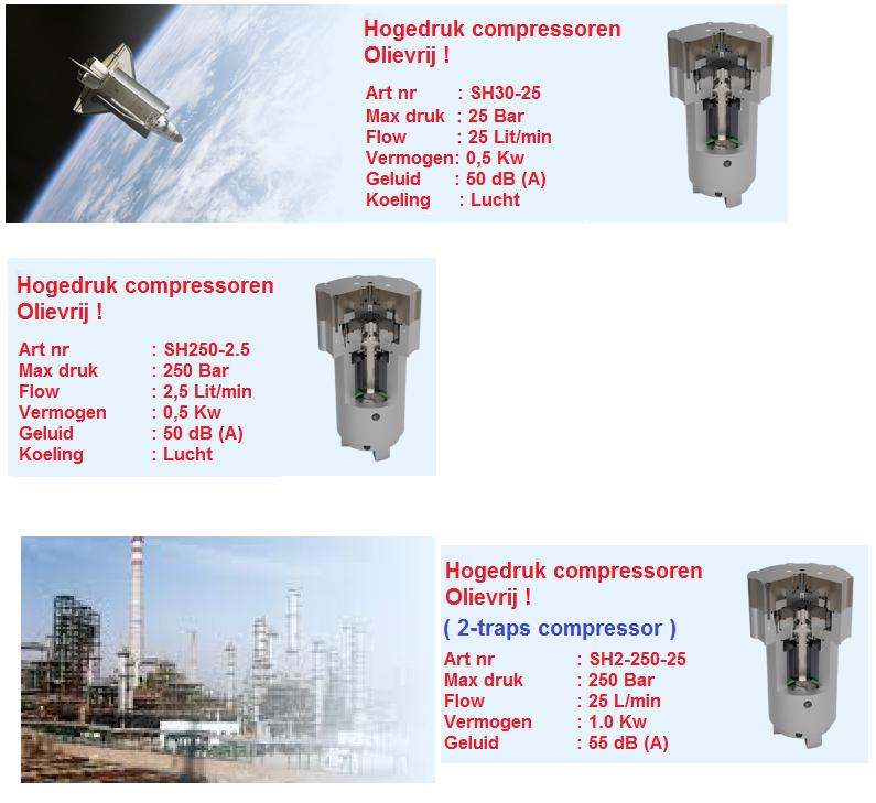 Kompressorpumpen bauart SH