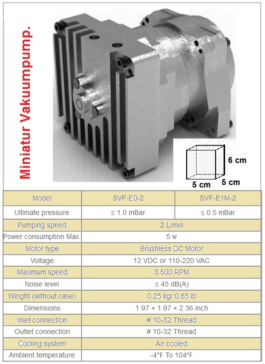 Miniatur vakuumpumpen SVF-2