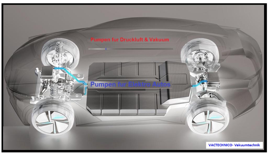 Pumpen fur Elektroautos - Vactechnico Vakuumtechnik